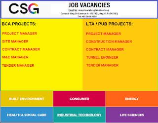 Lowongan kerja, Lowker, Job Vacancy 2016