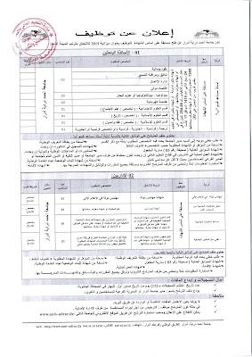 إعلان توظيف 14 منصب في جامعة أدرار