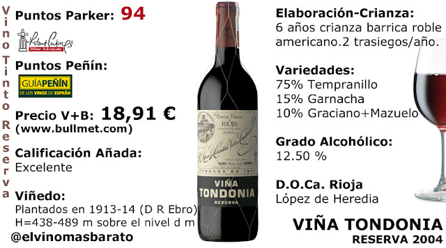 Comprar Viña Tondonia Reserva 2004 94 puntos parker doca rioja un vinazo reserva por menos de 20 euros