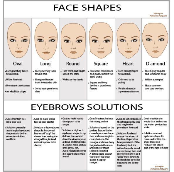 Wondrous Korean Eyebrow Shape Grass Hairstyles For Men Maxibearus