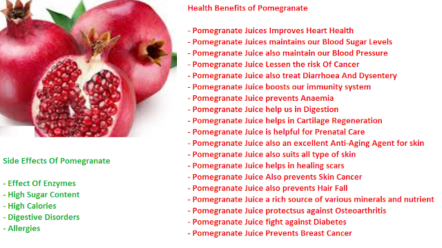 Serious Side effect of pomegranate fruit (anar fruit)