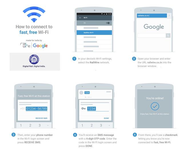 Google, RailTel launched Free Railwire Wi-Fi at Mumbai Central Station; Allahabad, Jaipur, Patna and Ranchi to follow soon