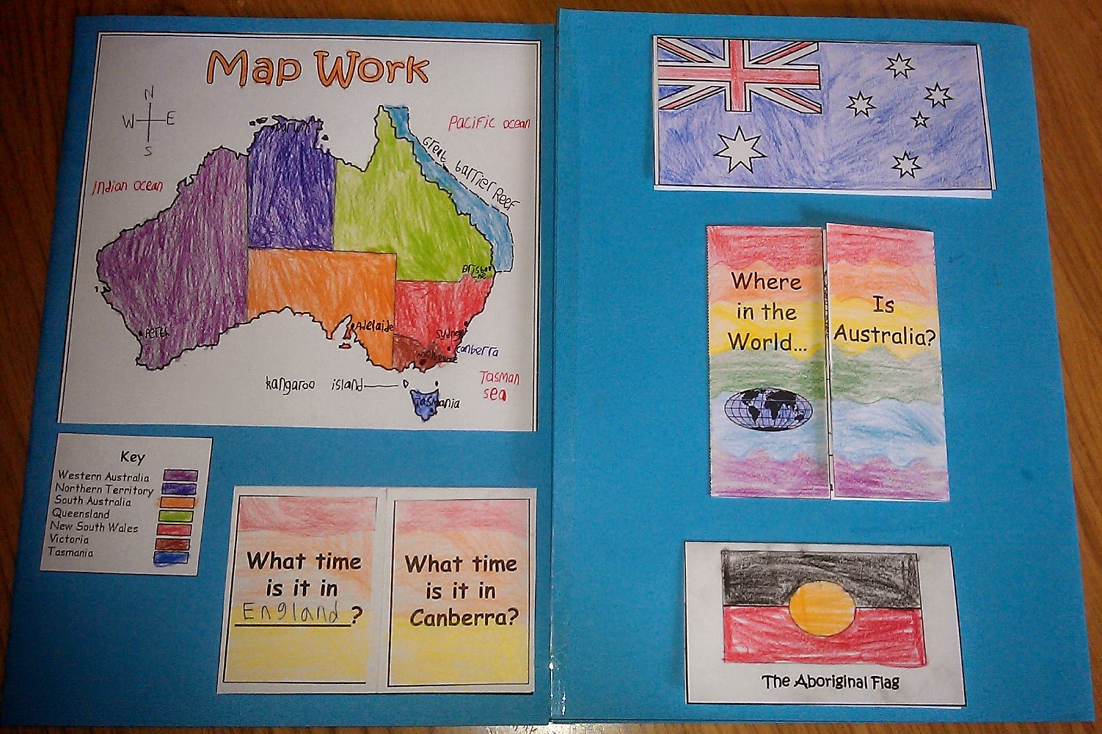 Iman S Home School Australia Lapbook