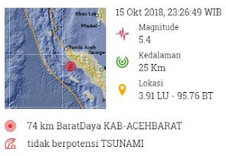 Kemarin Gempa 5,4 M Guncang Aceh Barat, Tak Berpotensi Tsunami