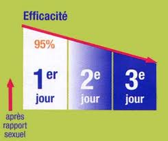 bouyguestelecom.fr assistance lecture mms