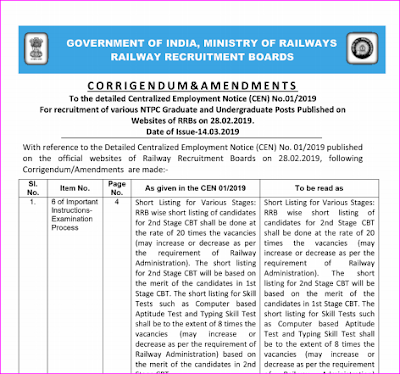 RRB NTPC 2019 Notification Corrigendum & Amendments (14.03.2019)