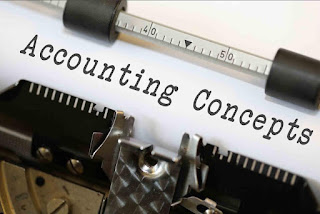 Meaning Of Accounting Period Concept