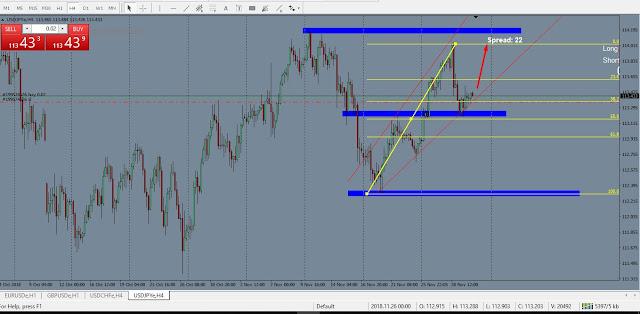 forex usd jpy buy signals