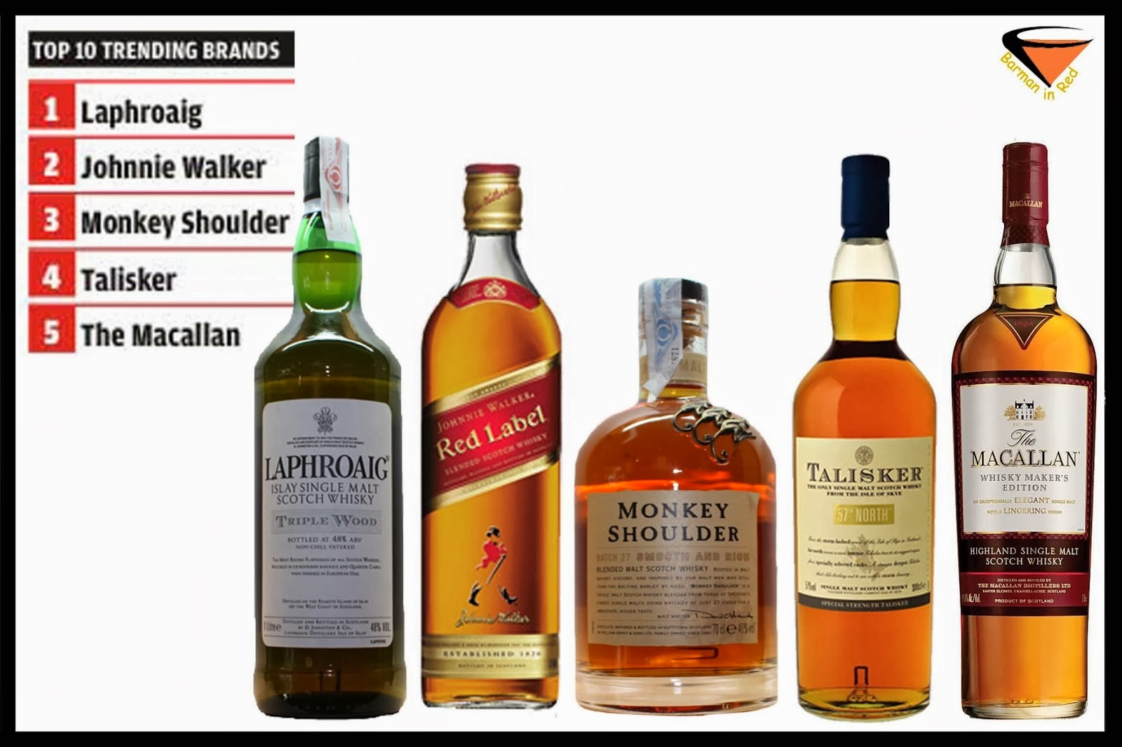 top whisky