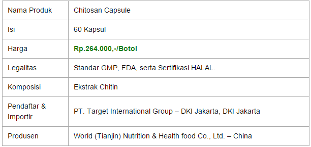 Obat Herbal Chitosan Capsule Green World