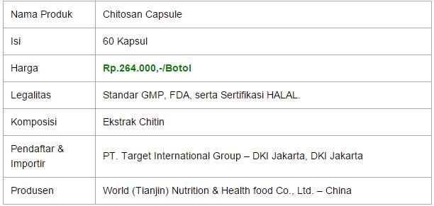 Obat Herbal Chitosan Capsule Green World