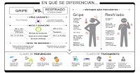https://steviaven.blogspot.com/2018/10/comer-alimentos-prevenir-gripe.html