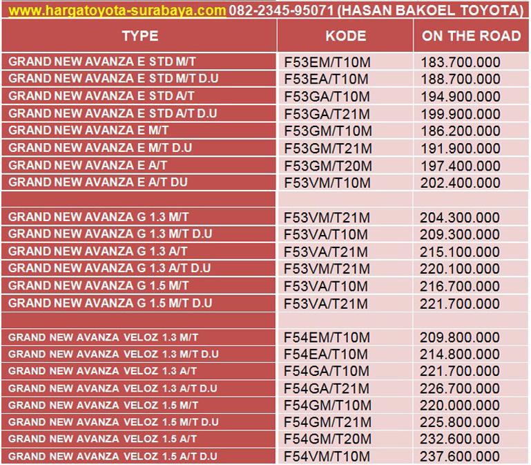 Harga Grand New Veloz Velg Avanza 2015 Gresik Dealer Toyota Liek Motor Adapun Daftar Yang Baru Muncul Pada Bulan Agustus Ini Sebagai Berikut