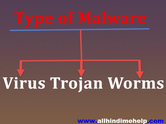 whats virus
