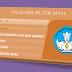 Analisis Soal Ulangan K13 revisi 2017