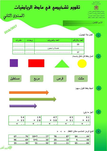 روائز التقويم التشخيصي لمستوى السادس الابتدائي (الرياضيات اللغة العربية والفرنسية)