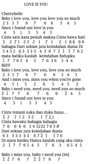 Not Angka Pianika Lagu Love Is You - Cherrybelle