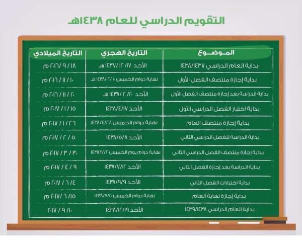 السعودية:التقويم الدراسي لعام 1438هـ و لائحة العطل 2016-2017