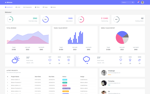 asp net design templates free download - download minton admin dashboard and frontend theme