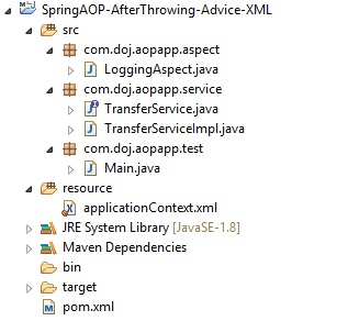 Spring AOP After Throwing Advice Example using XML Config