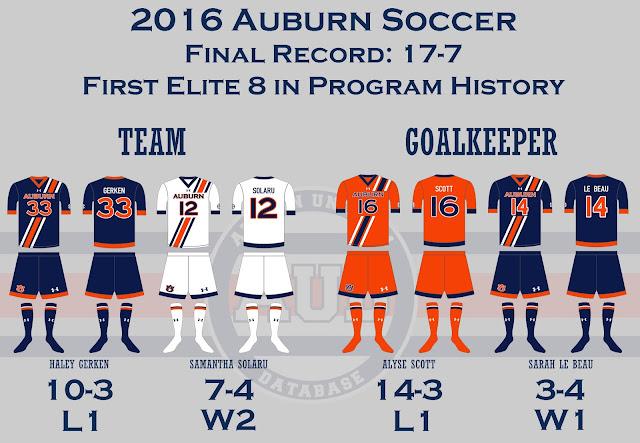 2016 auburn soccer uniforms