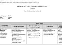 Download Kisi-Kisi USBN Paket A 2018 Semua Mata Pelajaran