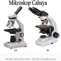 pengertian mikroskop cahaya
