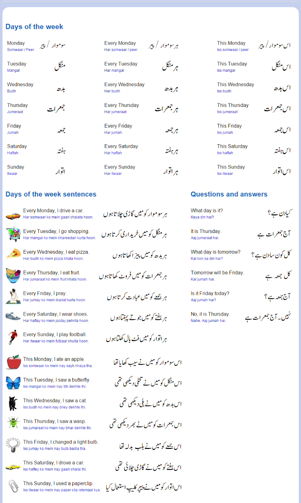 Tutorials-All in One: Basic English Words/Sentence with Urdu