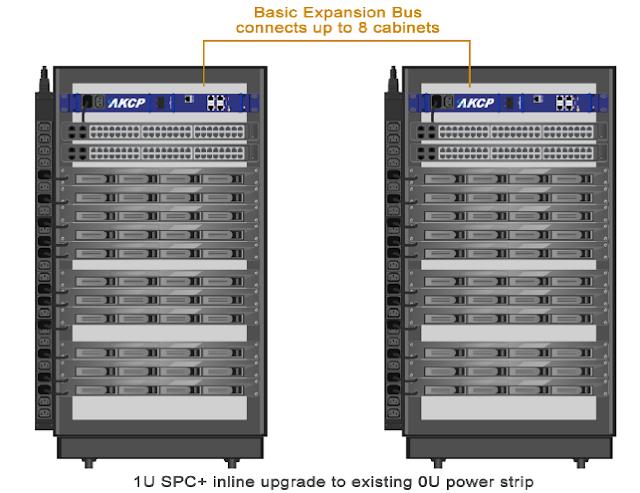 AKCP POWER MONITORING semakin mudah untuk Data Center Anda