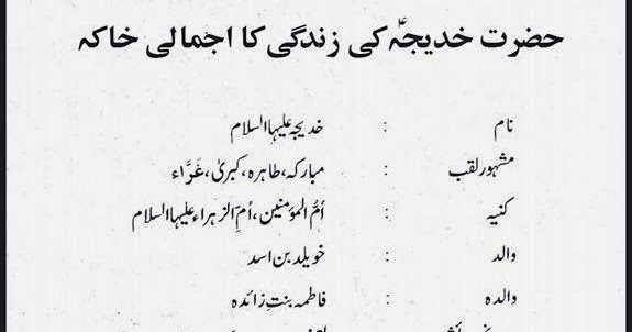 AQWAL-E-MASOOMEN (a s) | FREE ISLAMIC STUFF | NOHAY: HAZRAT