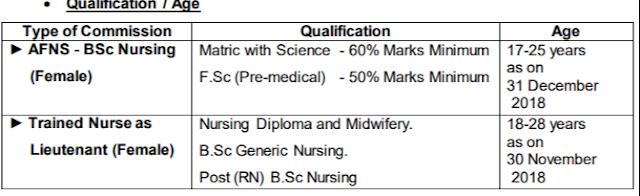 afns eligibility criteria