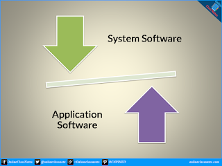 What are the differences between system software and application software?