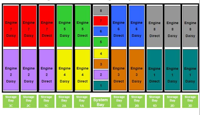vmax_engines