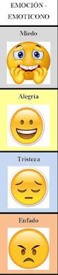 """Proyecto """"Las emociones"""". """"PONIENDO CARA Y SONIDO A LAS EMOCIONES�"""