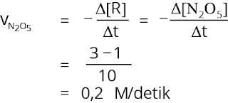 Soal kimia tentang laju reaksi dan pembahasannya nomor 1