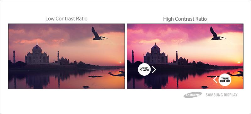 معدل-التباين-Contrast-Ratio