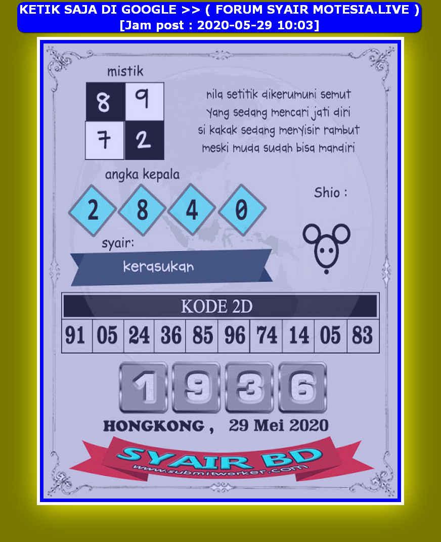 Kode syair Hongkong Jumat 29 Mei 2020 187