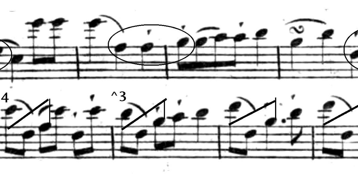 Ascending Cadence Gestures in Tonal Music: Michael Pamer