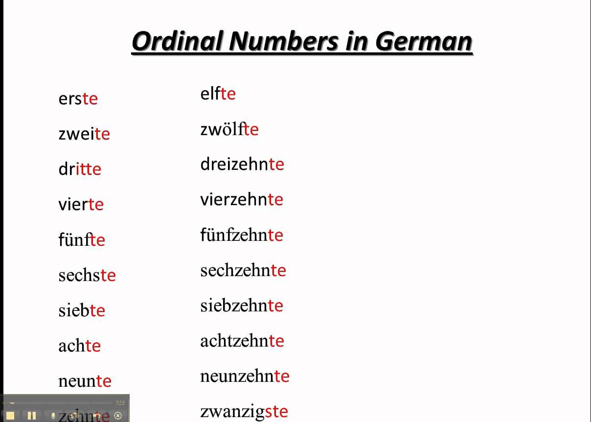 El Aleman No Es Dificil Vocabulario Los Numeros