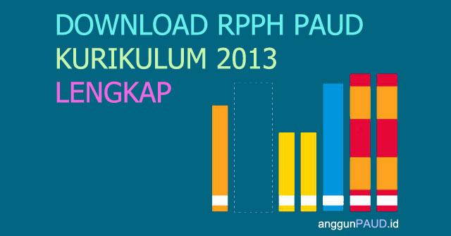 contoh RPPH PAUD kurikulium 2013