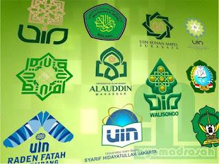 Daftar UIN di Indonesia