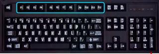 f keys for windows desktop computers f1 f2 f3 f4 f5 f6 f7 f8 f9 f10 f11 f12