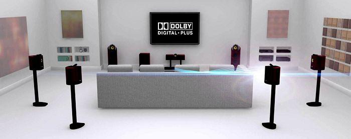 Esquema de configuración altavoces Dolby Digital 7.1 en el hogar