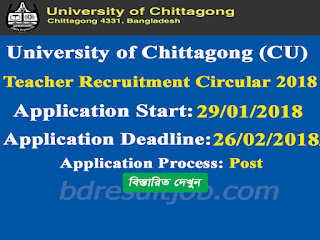 CU- University of Chittagong Professor and Lecturer Recruitment Circular 2018