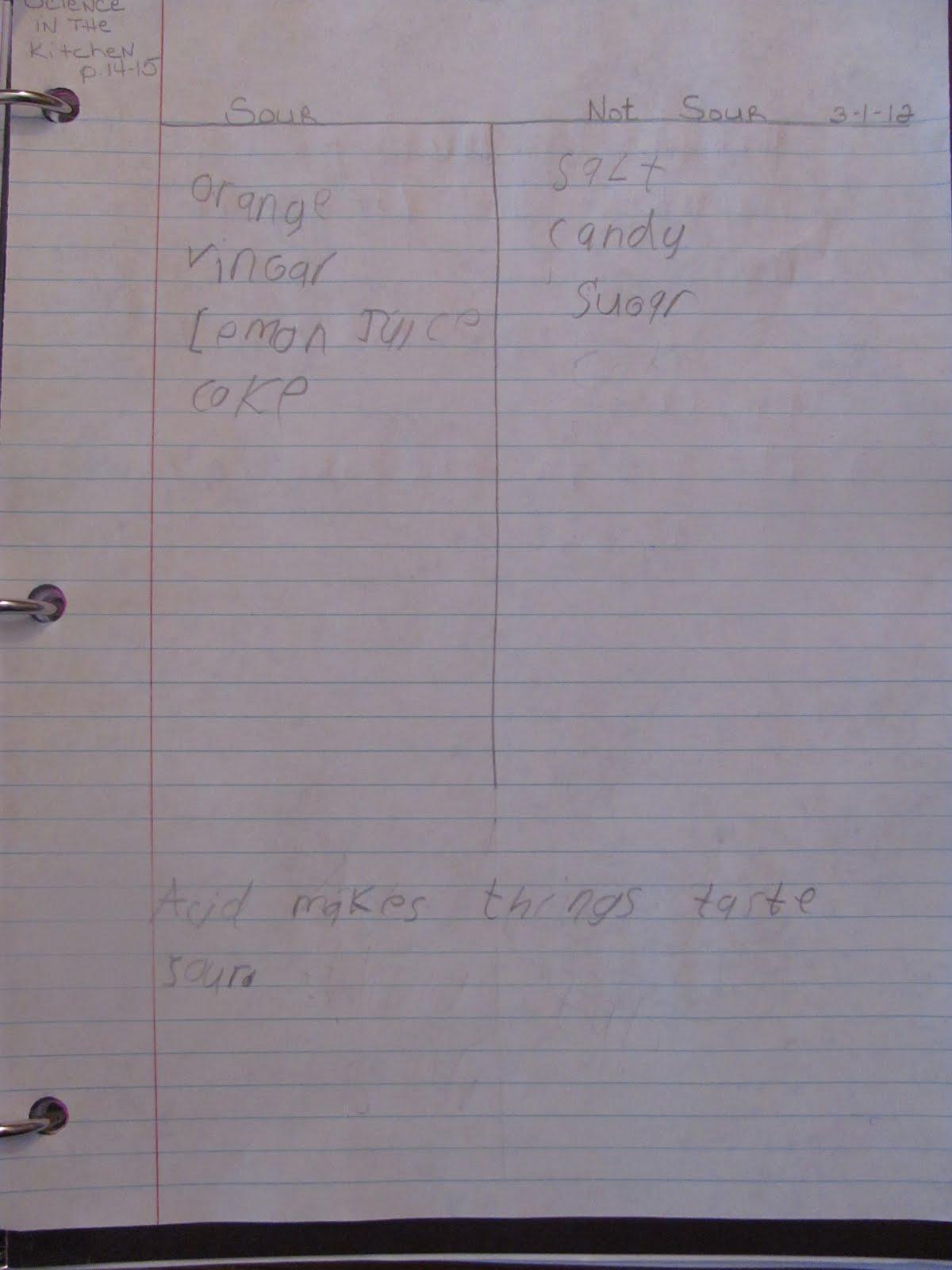 My Adventures In Homeschooling