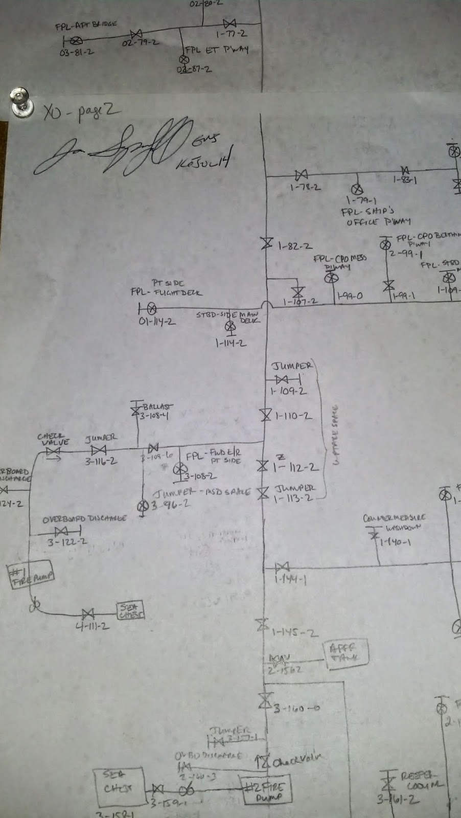 Im Just A Girl 2014 Dca Pool Dehumidifiers Wiring Diagram My Fire Main Drawing Signed Off By