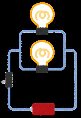 並列回路のイラスト(電球)