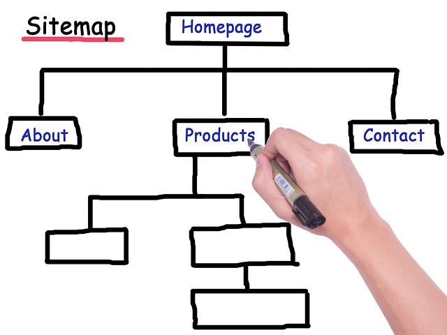 Cara Membuat Daftar Isi Otomatis di Blogspot