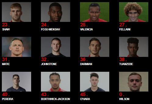 Daftar Pemain & Nomor Punggung (Jersey) Manchester United 2017-2018