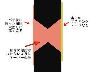 FRP図1